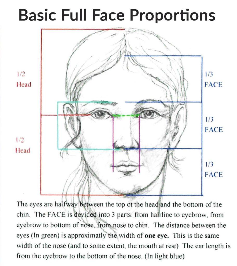 full-face-symmetry