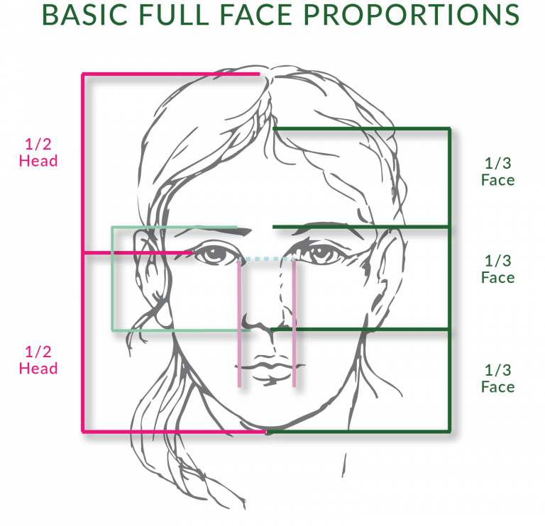 face-symmetry-proportion